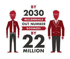 millenials-article-image-1