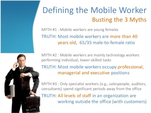the-mobile-office-and-the-knowledge-worker-4-638